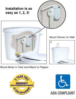 Technical Concepts TC AutoFlush Automatic Flusher for Tank Toilets